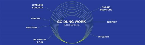GO DUNG WORK INTERNATIONAL Co., Ltd's banner